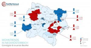 Infografik günstiger und teurer Bezirke in NÖ