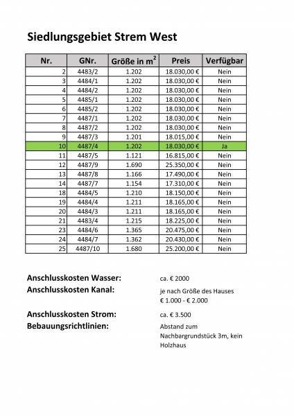 € 15 /m² - Baugrundstücke im Ortsteil Strem /  / 7522Strem / Bild 1